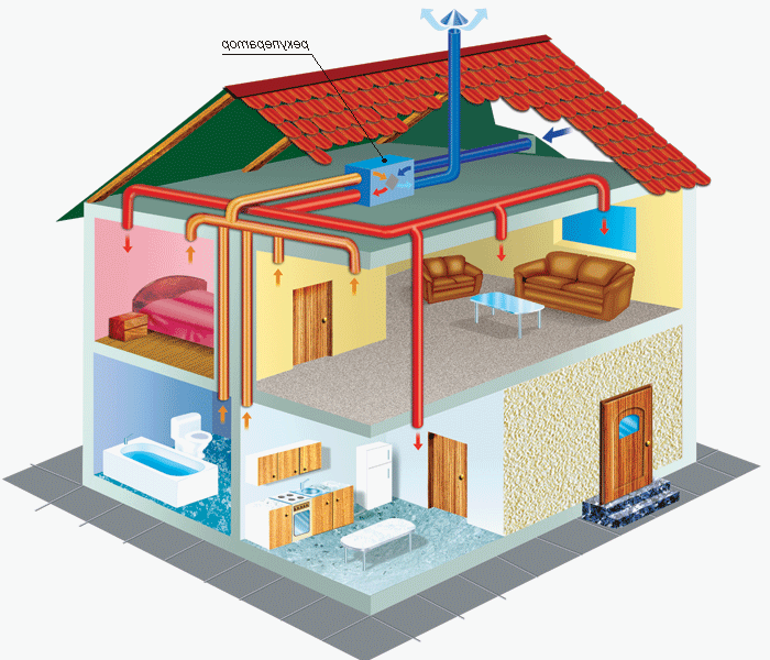 Вентиляция в доме схема фото